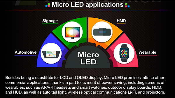 microled apple glass
