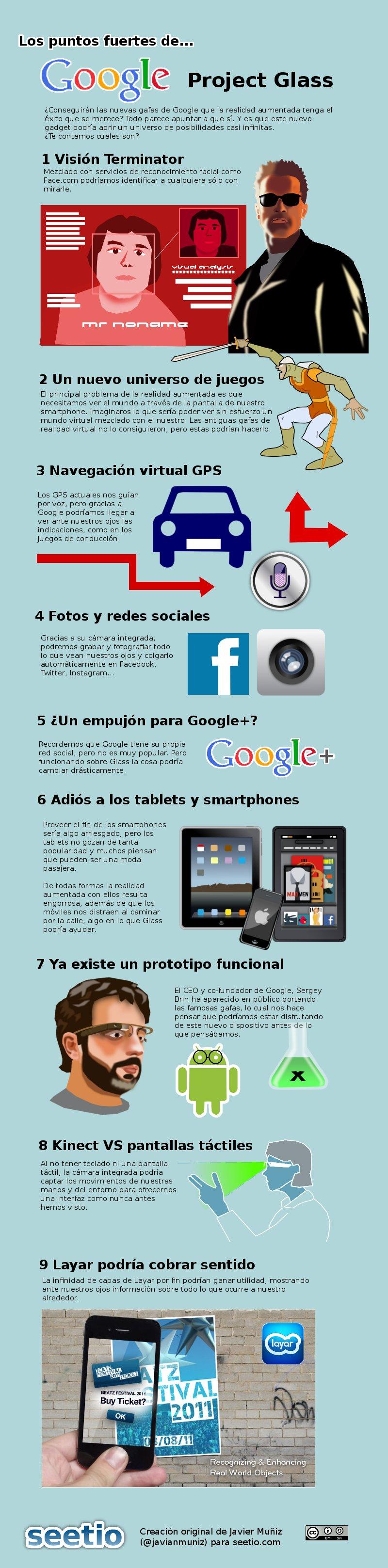 Infografia-google-glass