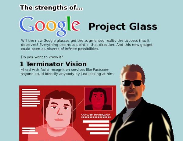 infografía-googleglass