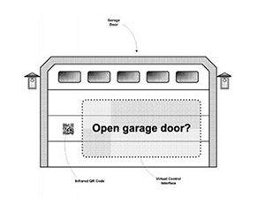 Las Google Glass podrán abrir el garaje o controlar una nevera