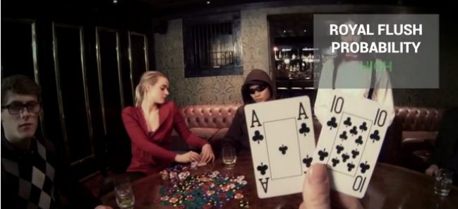 Google Glass, privacidad y Poker