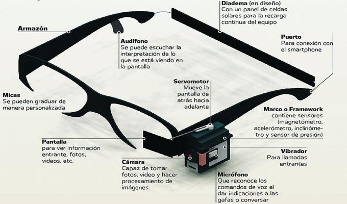 smart-glass1