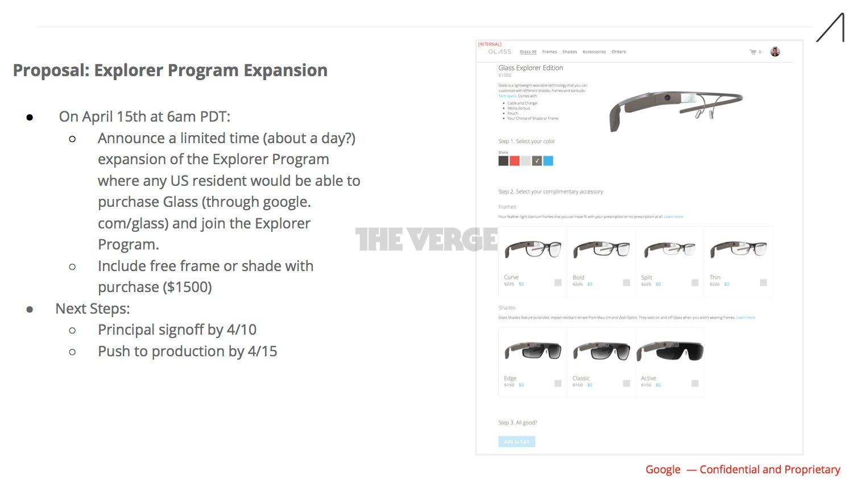 Las Google Glass a la venta! Aunque sea por un día..