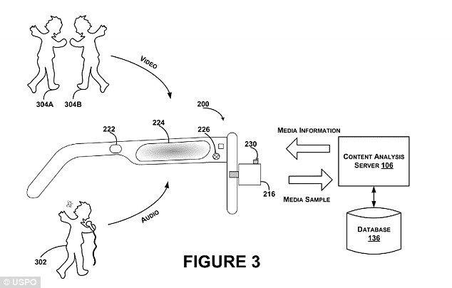 Google Glass te enseñará a bailar