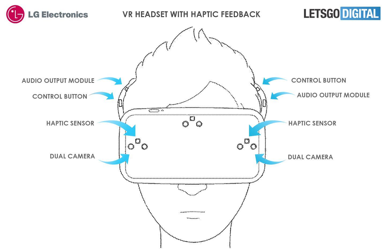 lg realidad virtual gafas