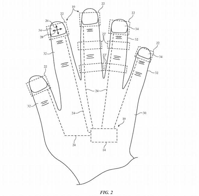 apple guantes hapticos para realidad virtual