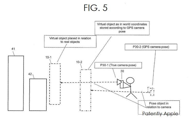Patente gafas de realidad aumentada de apple