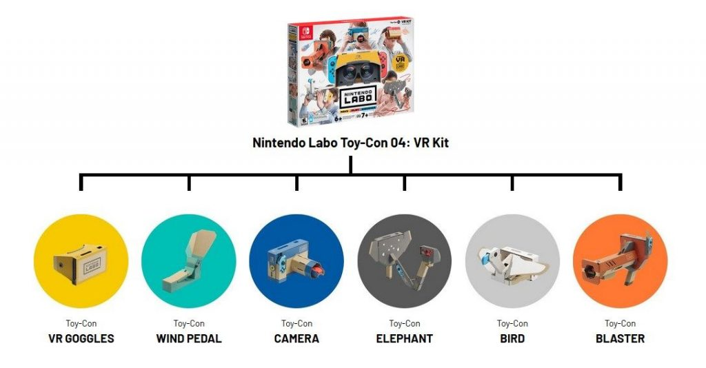 Nintendo Toy-Con VR Kit