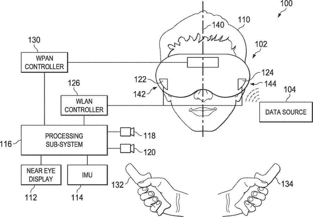 Google Stadia patente gafas realidad virtual